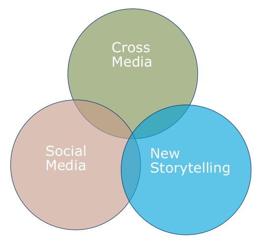 next-media-definition
