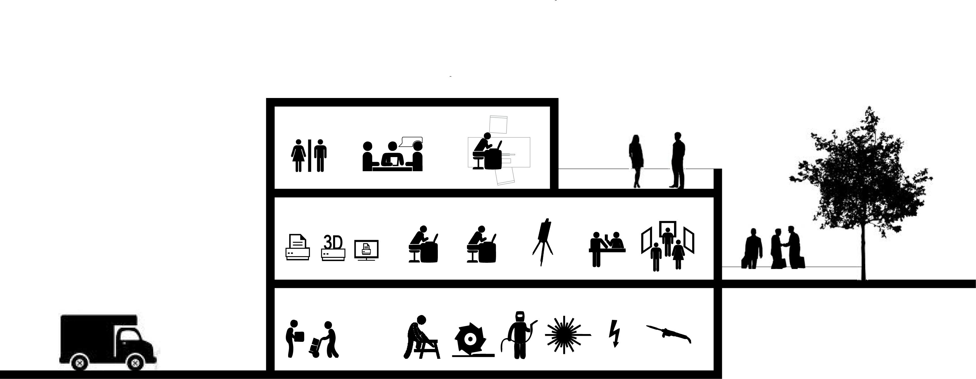 open-innovation-hub